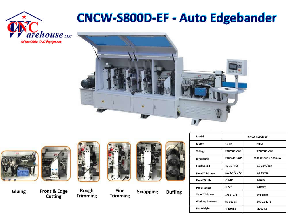 CNCW-S800F-EB Automatic Corner Rounding Edge Bander